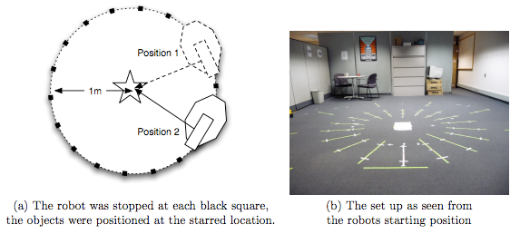 Overview of human-robot interaction